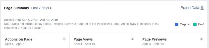 Facebook Insights Photo Example