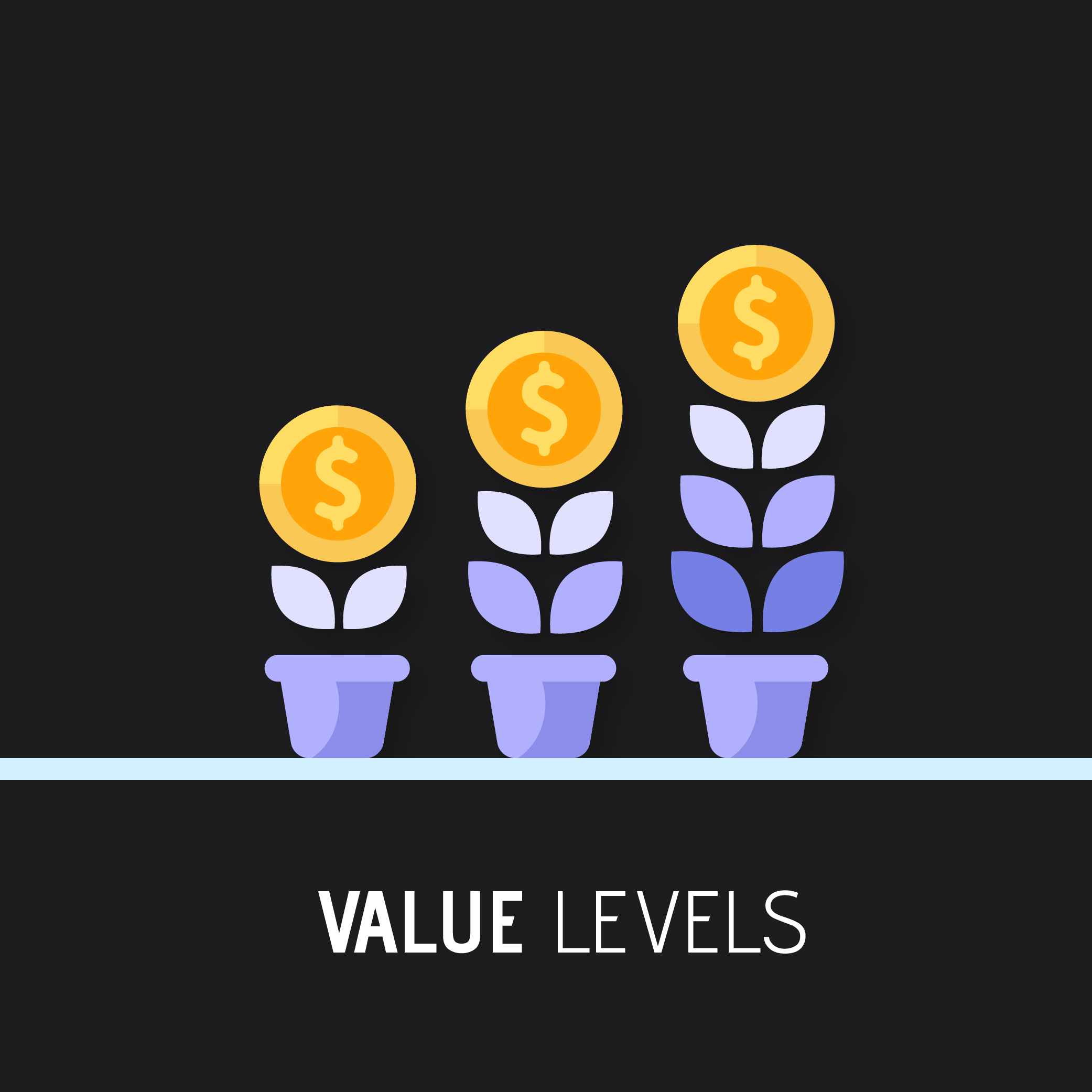 A photo about value level with plants representing scaling level growth.