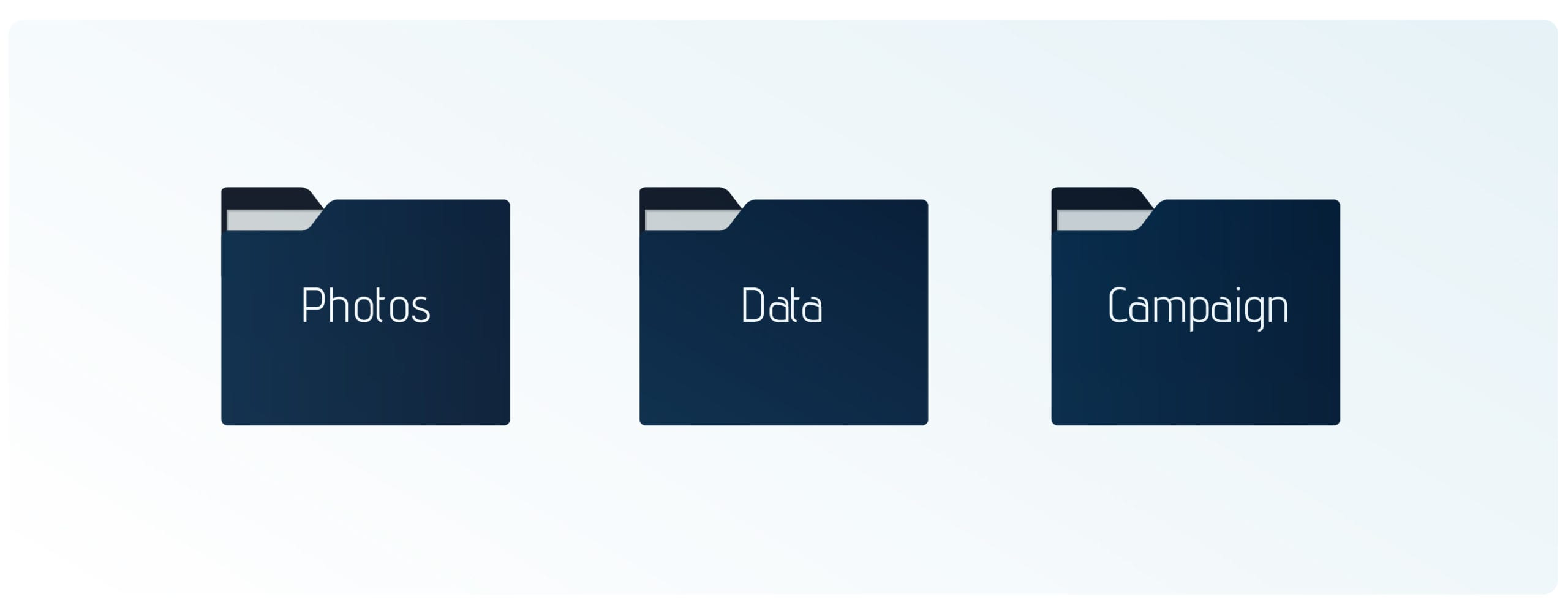 Data organization in libraries with brand files and folders.