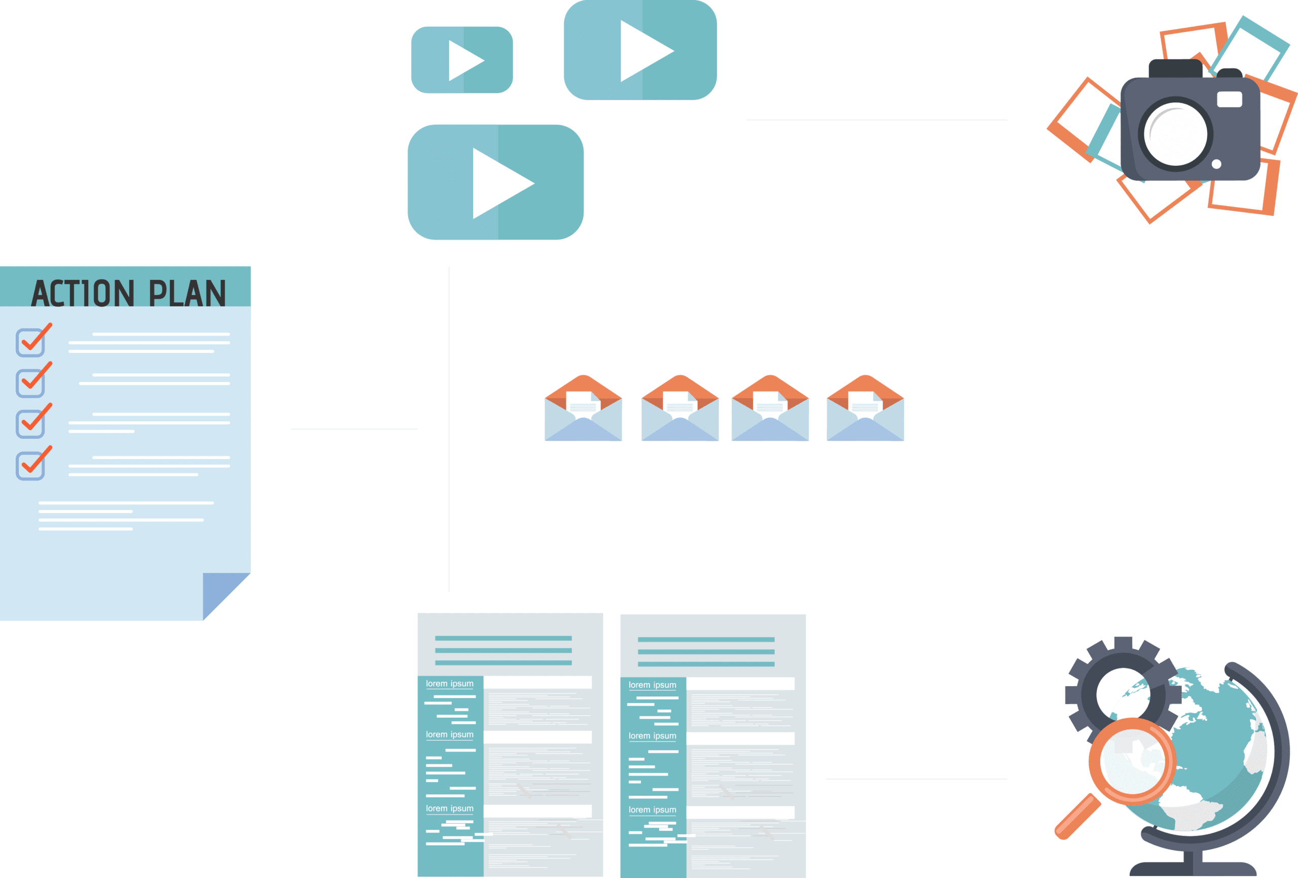 How to plan content creation with flow of different content pieces.