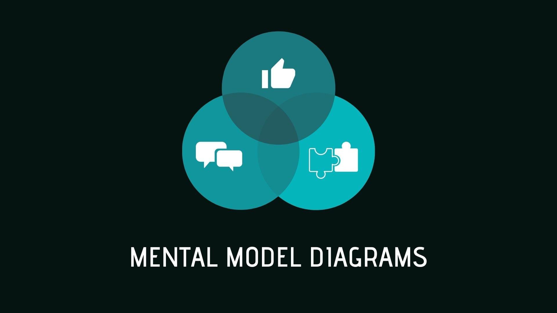 Mental Model Diagrams Cover Photo