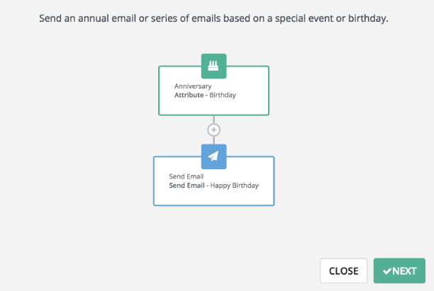 Example of automated actions in e-mail workflow.